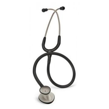 Desinfectante superficies Viricitol